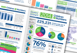 children infographic design nyc