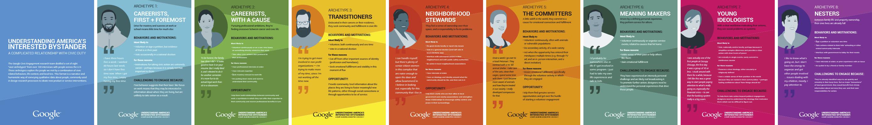 google poster design