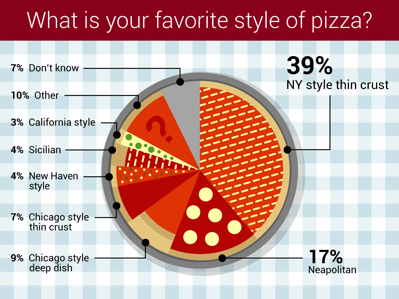 pizza infographic design nyc