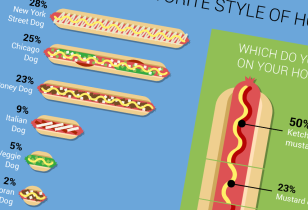 summer food infographic design