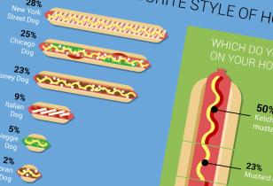 summer food infographic design