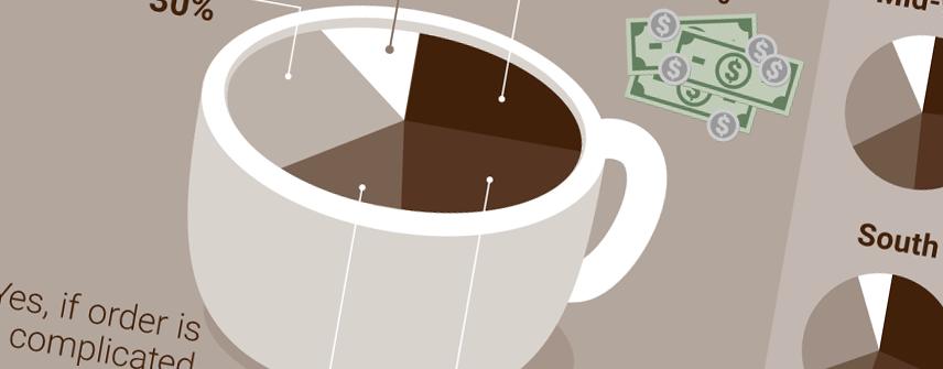 coffee infographic design nyc