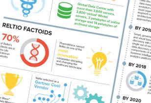 health infographic design brooklyn nyc