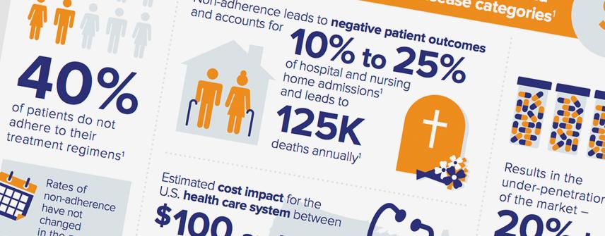 health medical infographic design