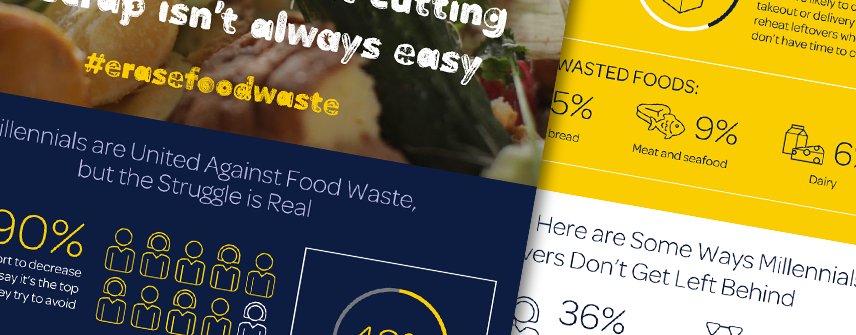 millennial food waste infographic design nyc