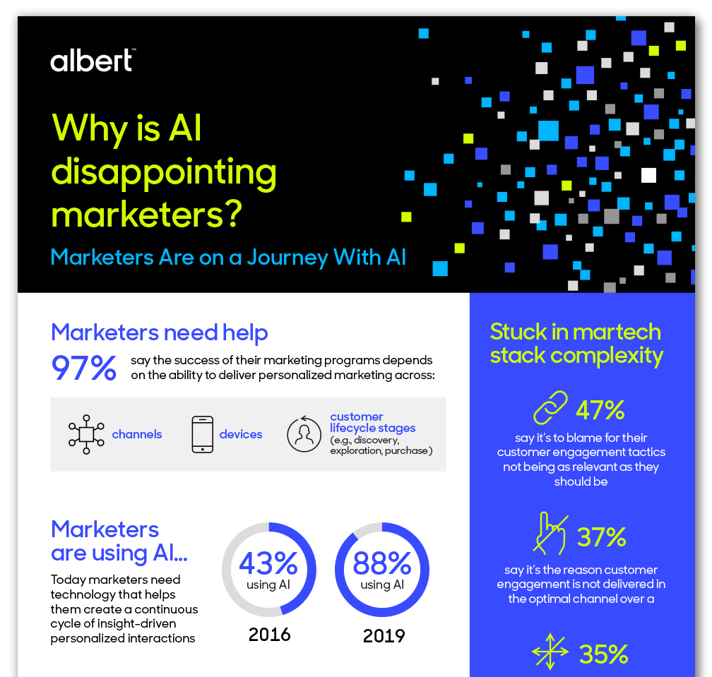 ai tech infographic design nyc
