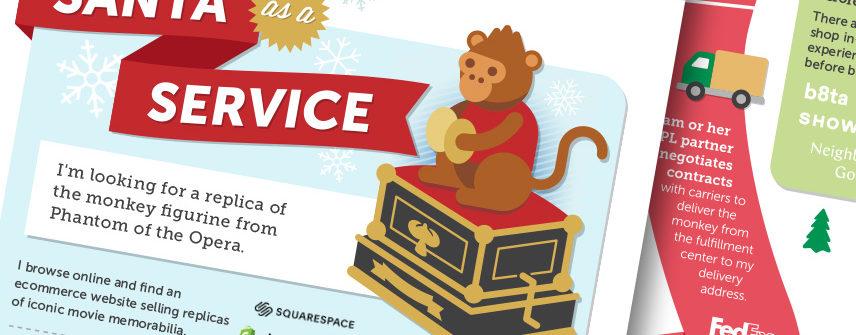 christmas holiday infographic nyc