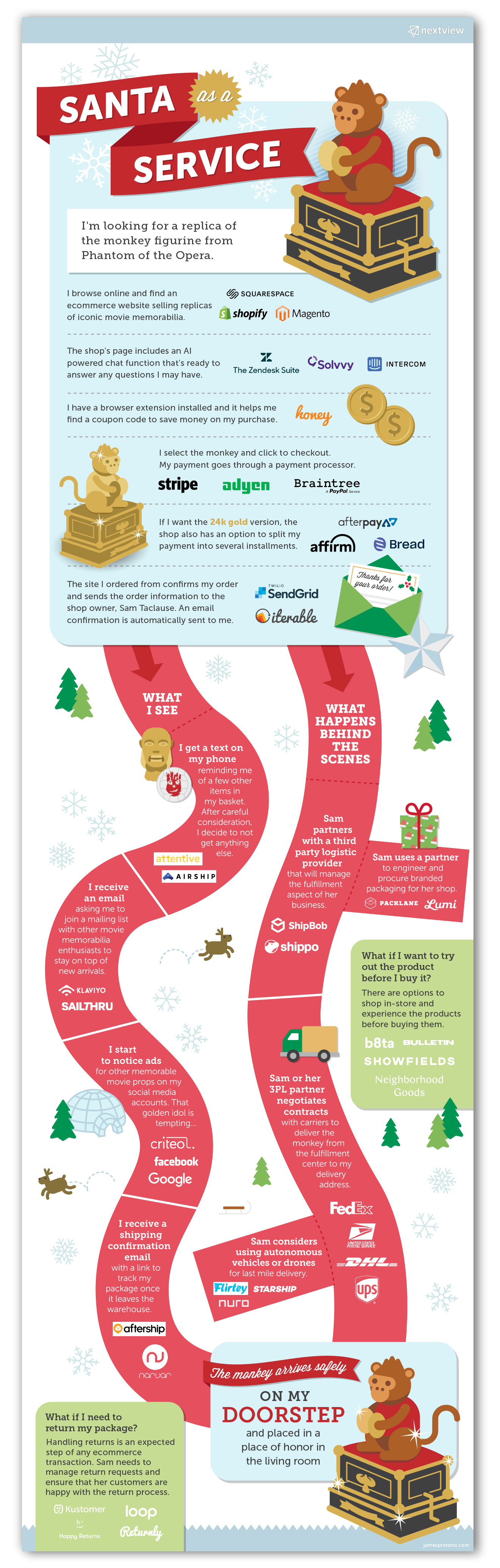 christmas holiday infographic nyc